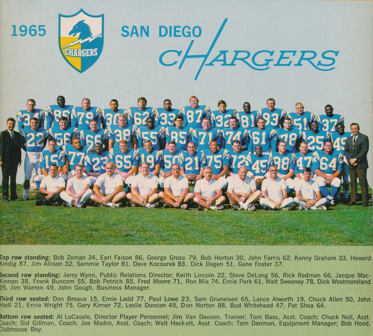 San Diego Chargers 1966 Afl