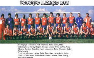 NASL Soccer Toronto Blizzard 80 Road Team 2