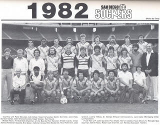 NASL Soccer San Diego Sockers 82 Home Team