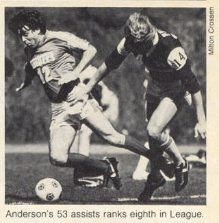 NASL Soccer Portland Timbers 82 Road Willie Anderson
